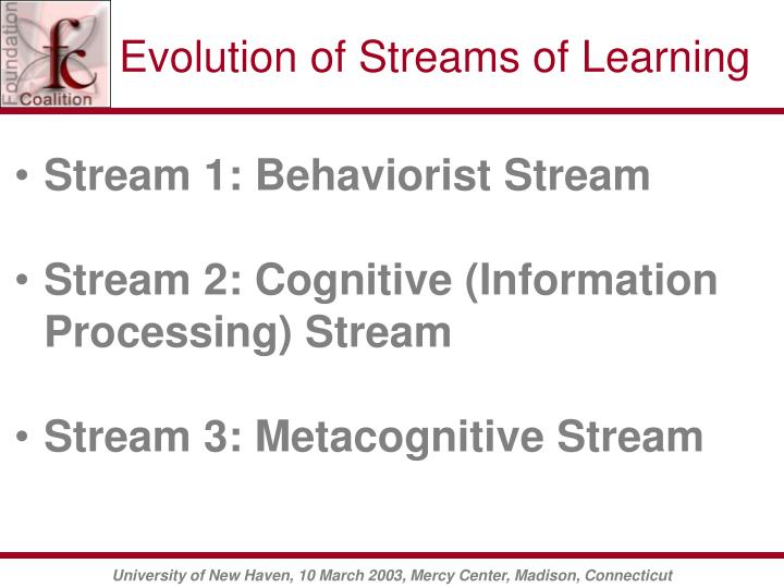 Evolution of Streams of Learning