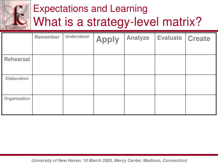 Expectations and Learning