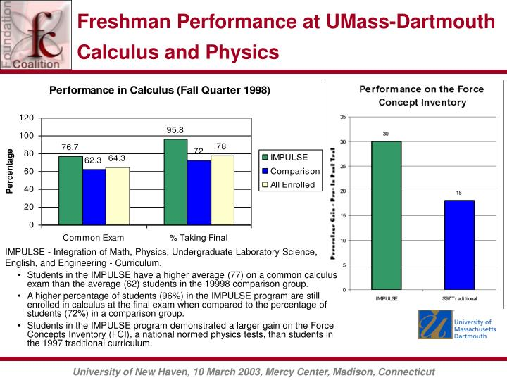 Freshman Performance at UMass-Dartmouth