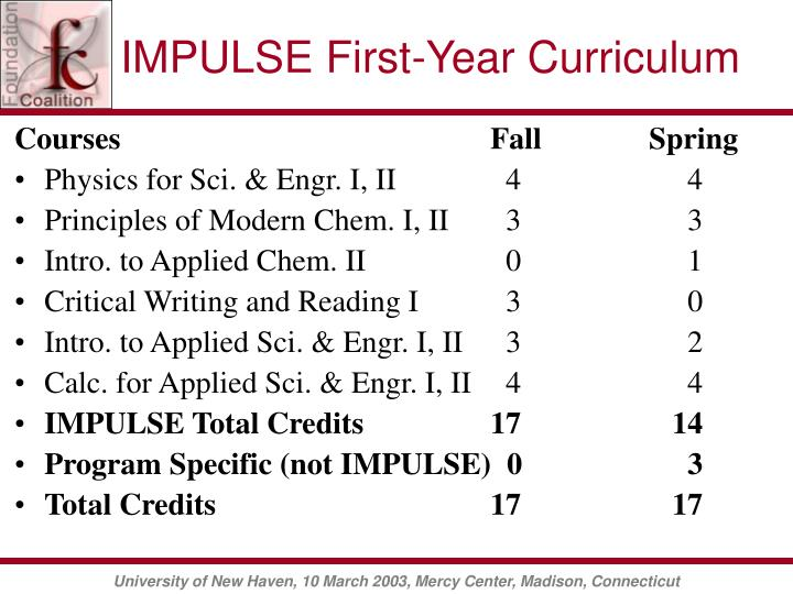 IMPULSE First-Year Curriculum