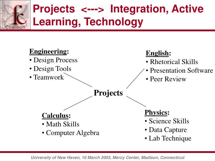 Projects  <--->  Integration, Active Learning, Technology