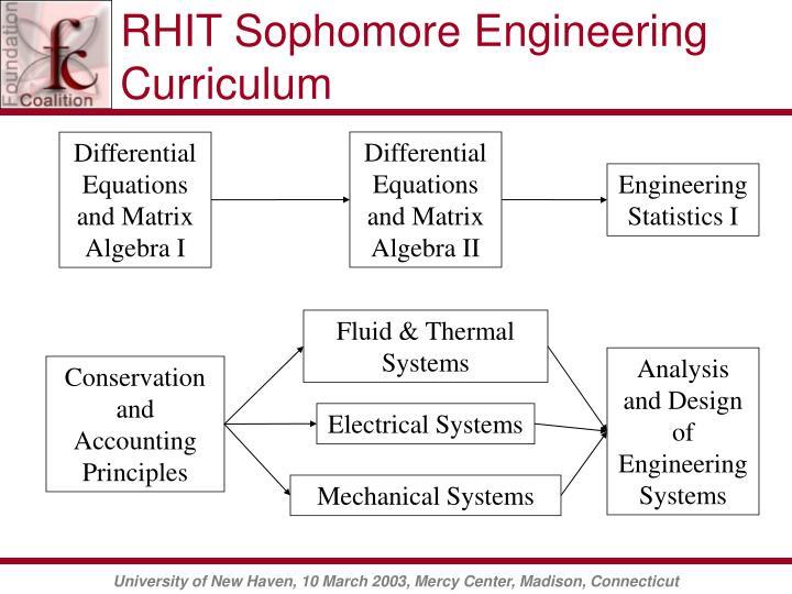 RHIT Sophomore Engineering Curriculum