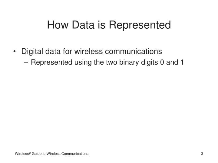How Data is Represented