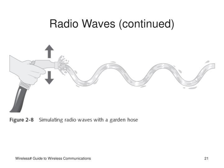 Radio Waves (continued)