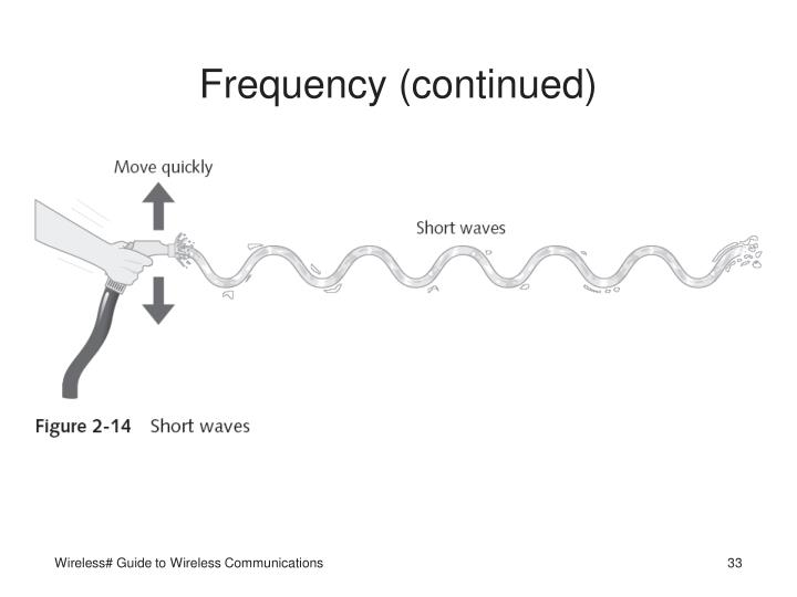 Frequency (continued)