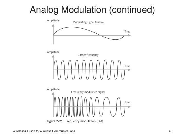 Analog Modulation (continued)