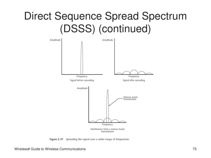 Direct Sequence Spread Spectrum (DSSS) (continued)