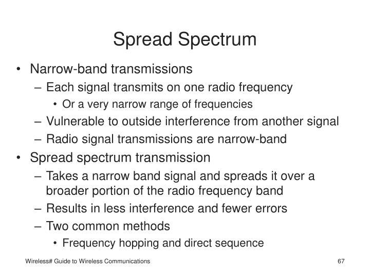 Spread Spectrum