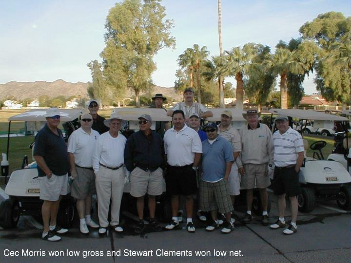 Cec Morris won low gross and Stewart Clements won low net.