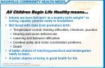 all children begin life healthy means