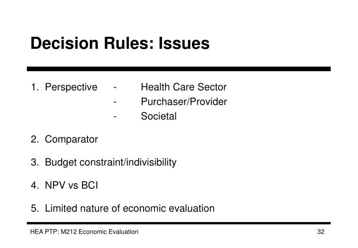1.  Perspective	-	Health Care Sector