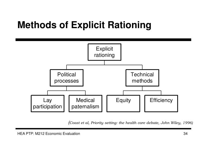 Methods of Explicit Rationing