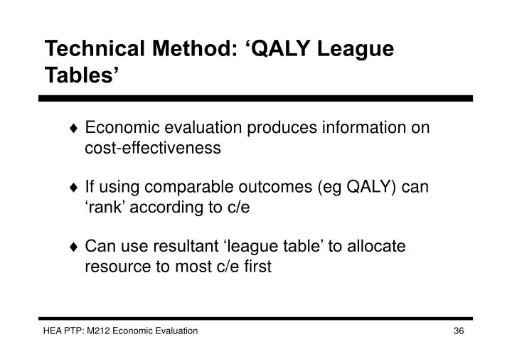Technical Method: 'QALY League Tables'