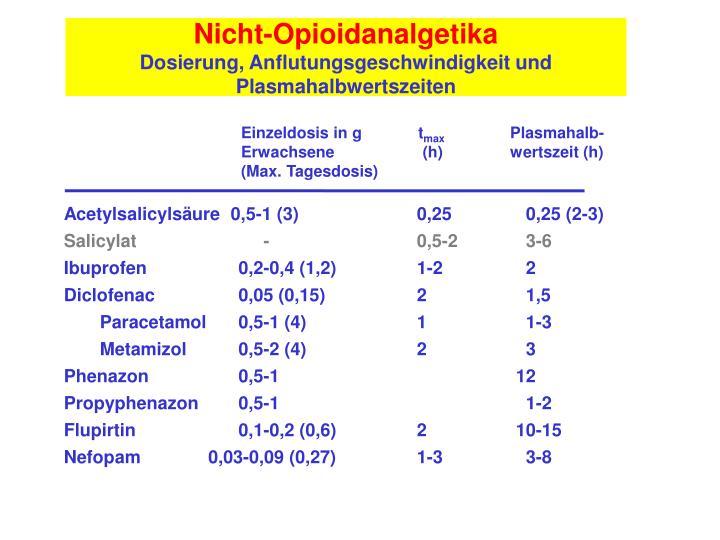 Nicht-Opioidanalgetika