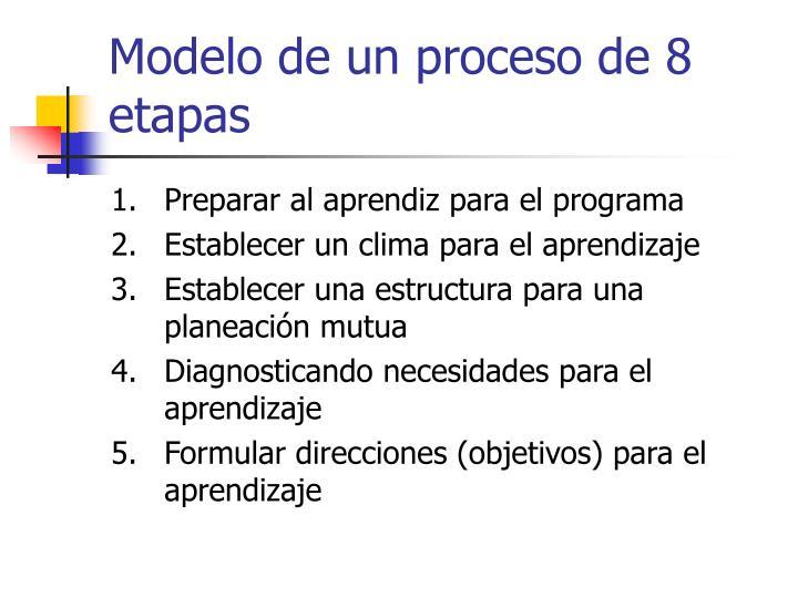 Modelo de un proceso de 8 etapas