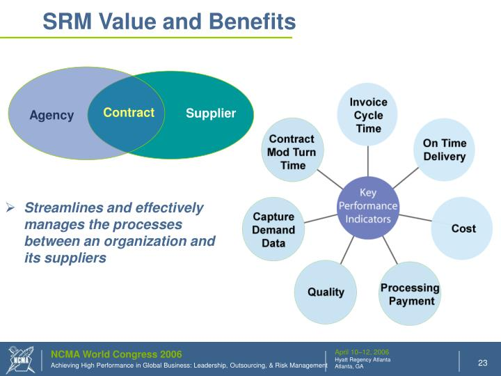 SRM Value and Benefits