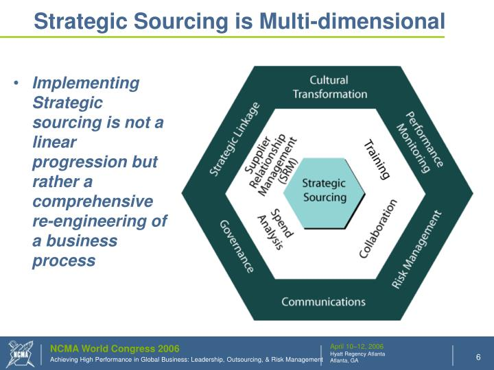 Strategic Sourcing is Multi-dimensional