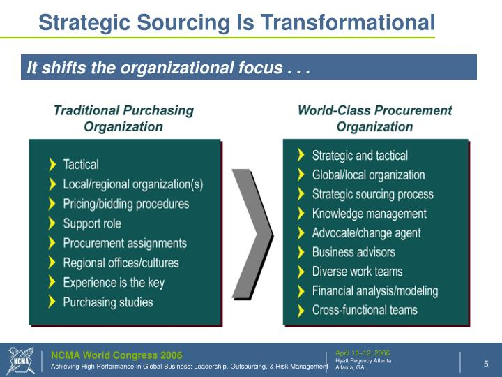 Strategic Sourcing Is Transformational