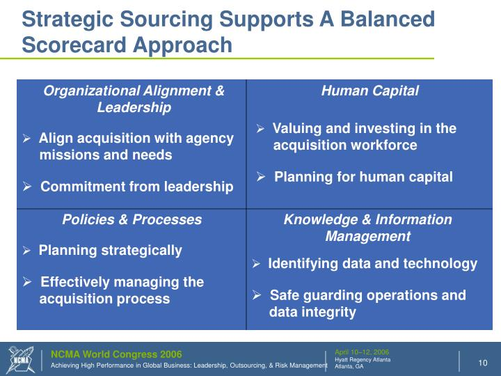 Strategic Sourcing Supports A Balanced Scorecard Approach