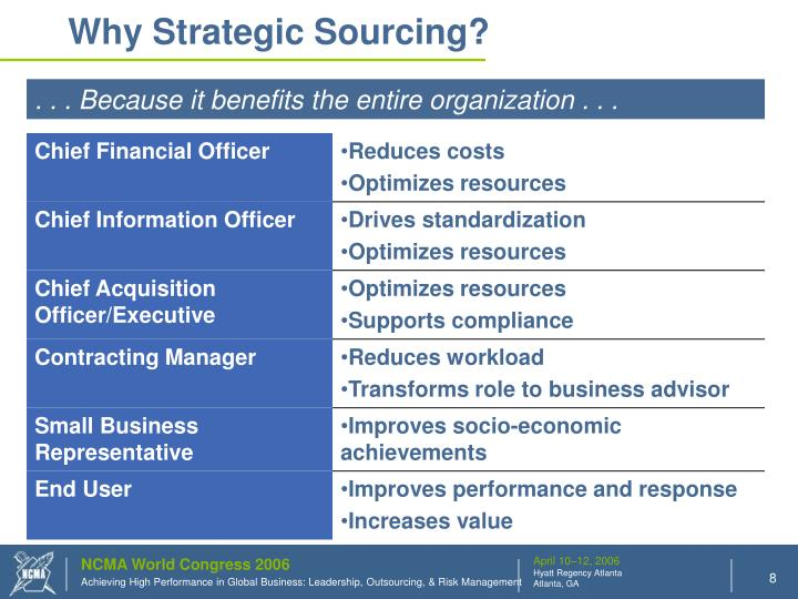 Why Strategic Sourcing?