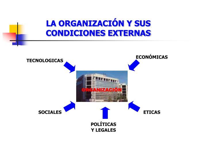 LA ORGANIZACIÓN Y SUS CONDICIONES EXTERNAS