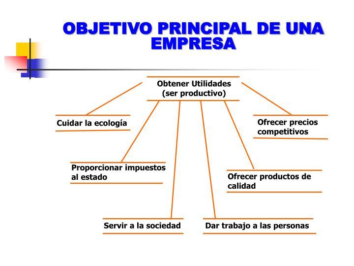 OBJETIVO PRINCIPAL DE UNA EMPRESA