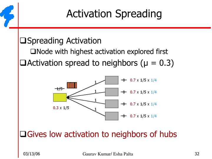 Activation Spreading