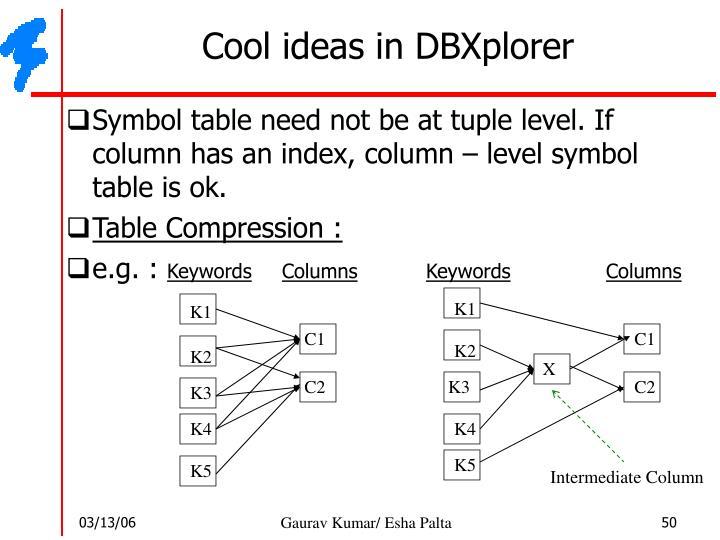 Cool ideas in DBXplorer