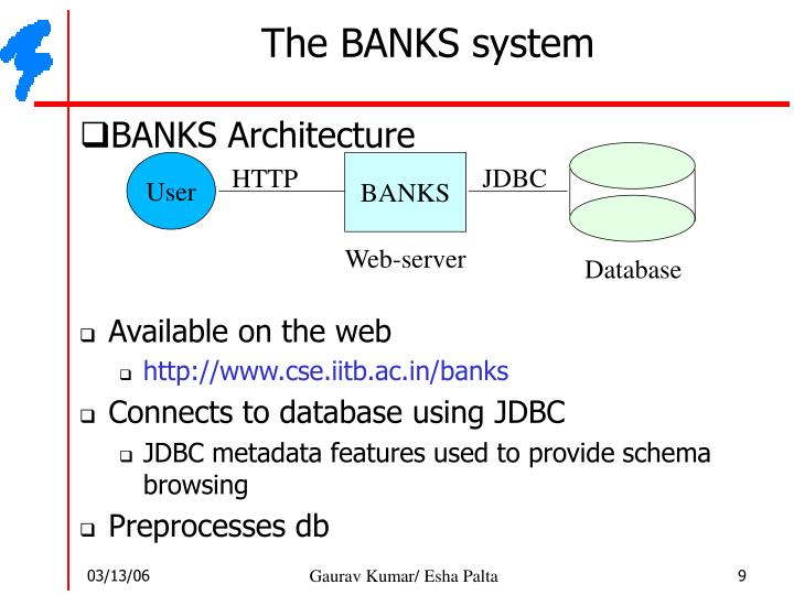 The BANKS system