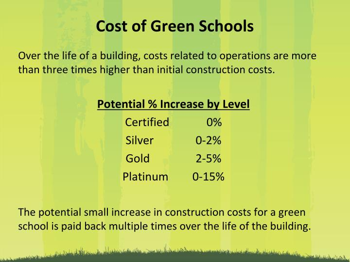 Cost of Green Schools