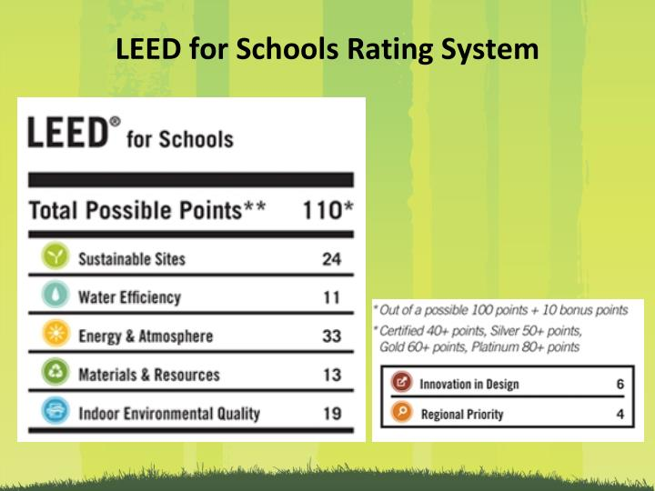 LEED for Schools Rating System