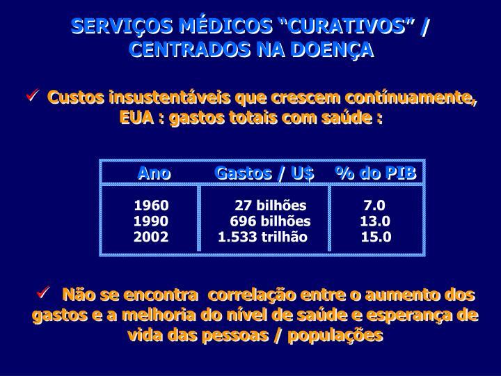"""SERVIÇOS MÉDICOS """"CURATIVOS"""" /    CENTRADOS NA DOENÇA"""