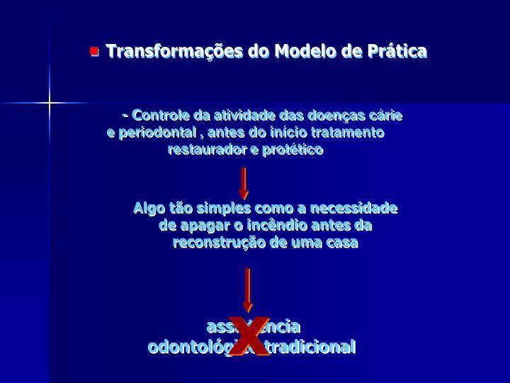 Transformações do Modelo de Prática