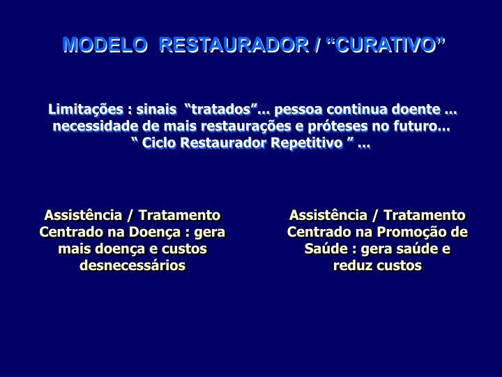 """MODELO  RESTAURADOR / """"CURATIVO"""""""