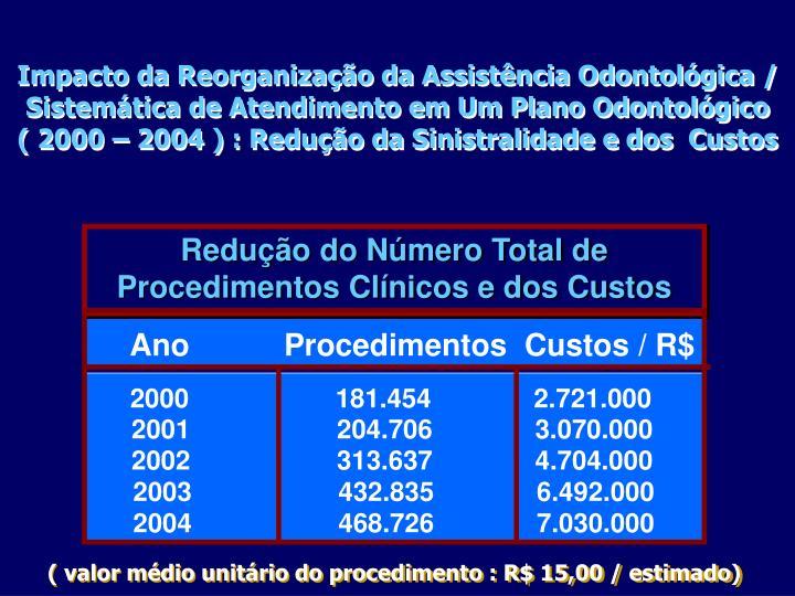 Impacto da Reorganização da Assistência Odontológica /      Sistemática de Atendimento em Um Plano Odontológico                                          ( 2000 – 2004 ) : Redução da Sinistralidade e dos  Custos