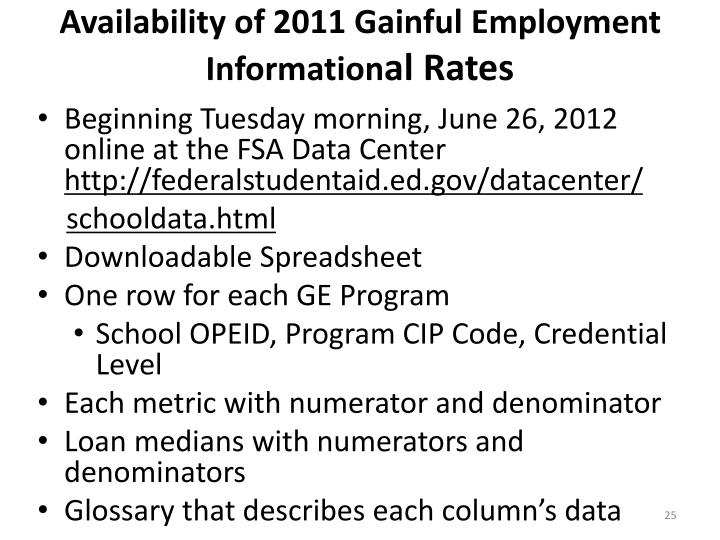 Availability of 2011 Gainful Employment Information