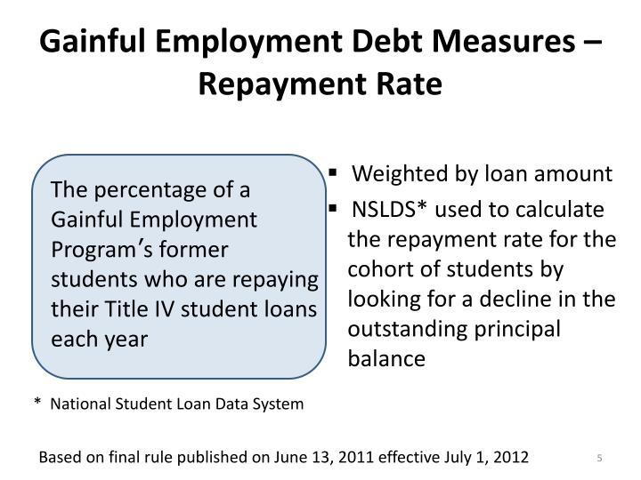 Gainful Employment Debt Measures –