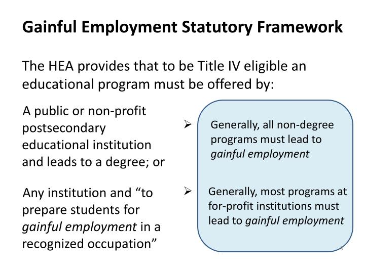 Gainful Employment Statutory Framework