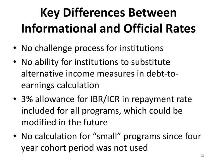 Key Differences Between Informational and Official Rates