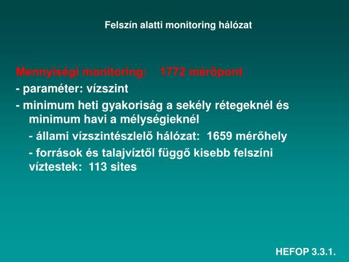 Felszín alatti monitoring hálózat