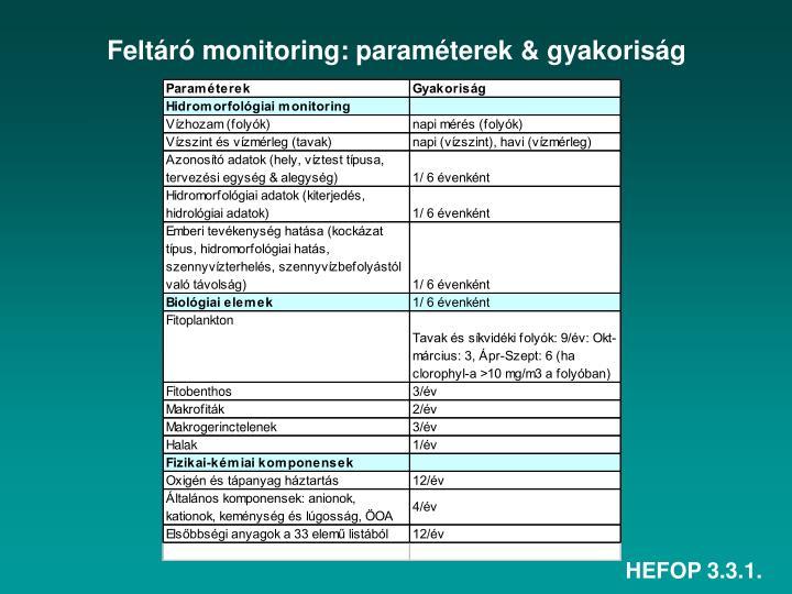 Feltáró monitoring: paraméterek