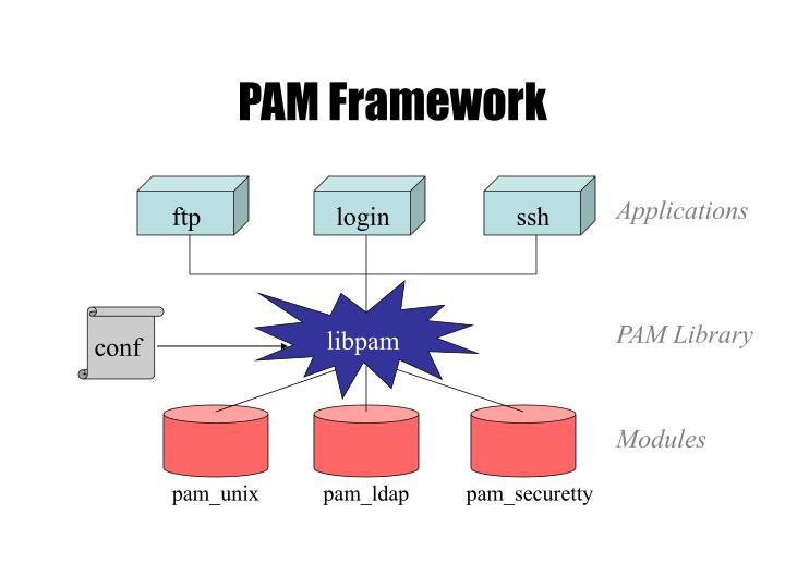 PAM Framework
