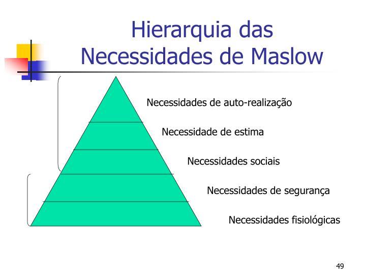Hierarquia das