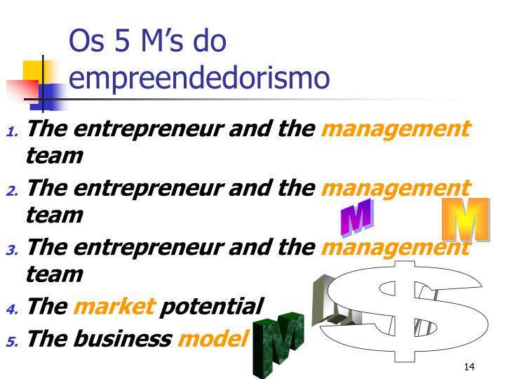 Os 5 M's do empreendedorismo