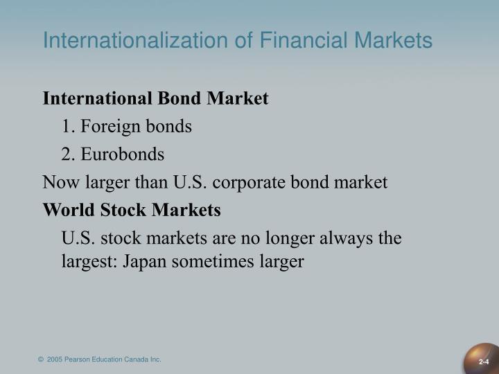 Internationalization of Financial Markets