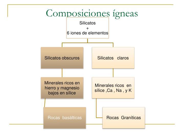 Composiciones ígneas