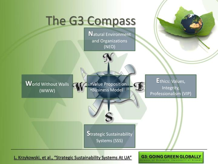 The G3 Compass