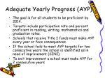 adequate yearly progress ayp