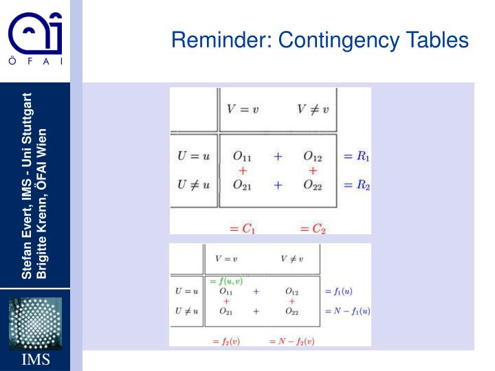 Reminder contingency tables