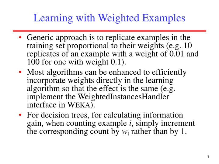 Learning with Weighted Examples